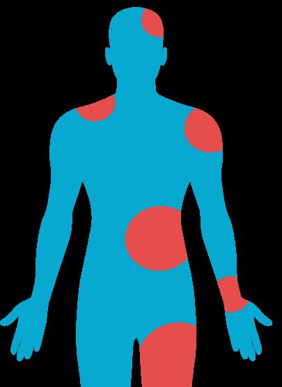 Inner Body